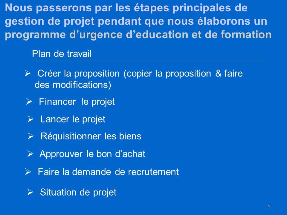 44 Agenda Objectifs Points dintegration Vue d ensemble du processus Elaboration du Projet Evaluation & octroi (Award) Gestion des contributions Approbation & Initiation