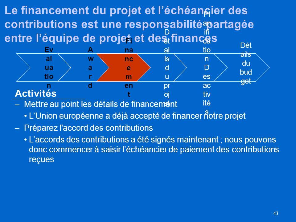 42 Nous pouvons maintenant créer le projet de la proposition approuvée Ouvrez OnDemand pour créer le projet à partir de la proposition approuvée: Cher