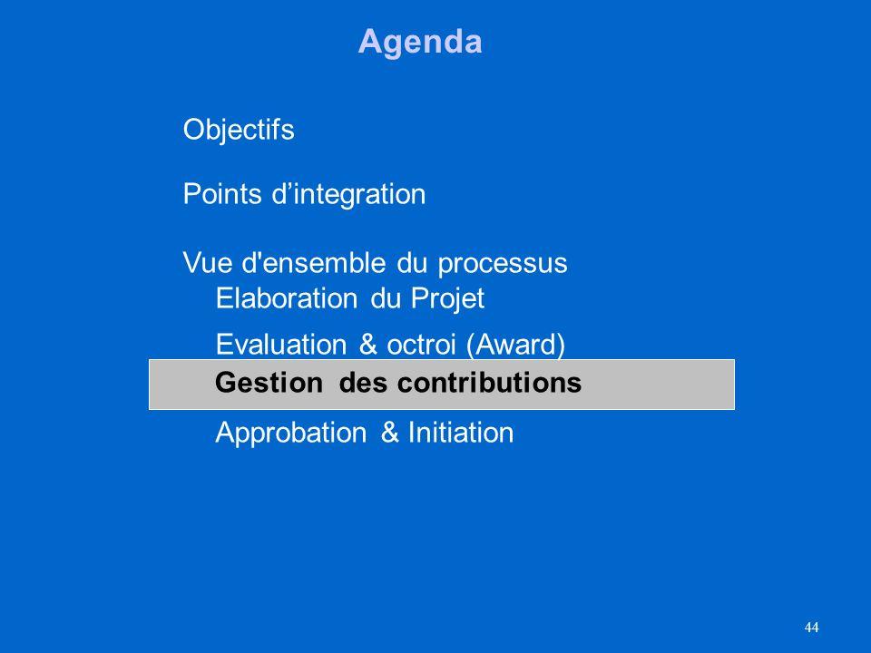 43 Le financement du projet et léchéancier des contributions est une responsabilité partagée entre léquipe de projet et des finances Activités –Mettre