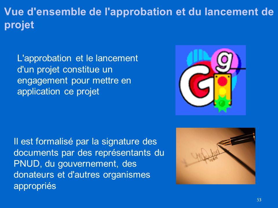 52 Agenda Objectifs Points dintegration Vue d'ensemble du processus Elaboration du Projet Evaluation & octroi (Award) Gestion des contributions Approb