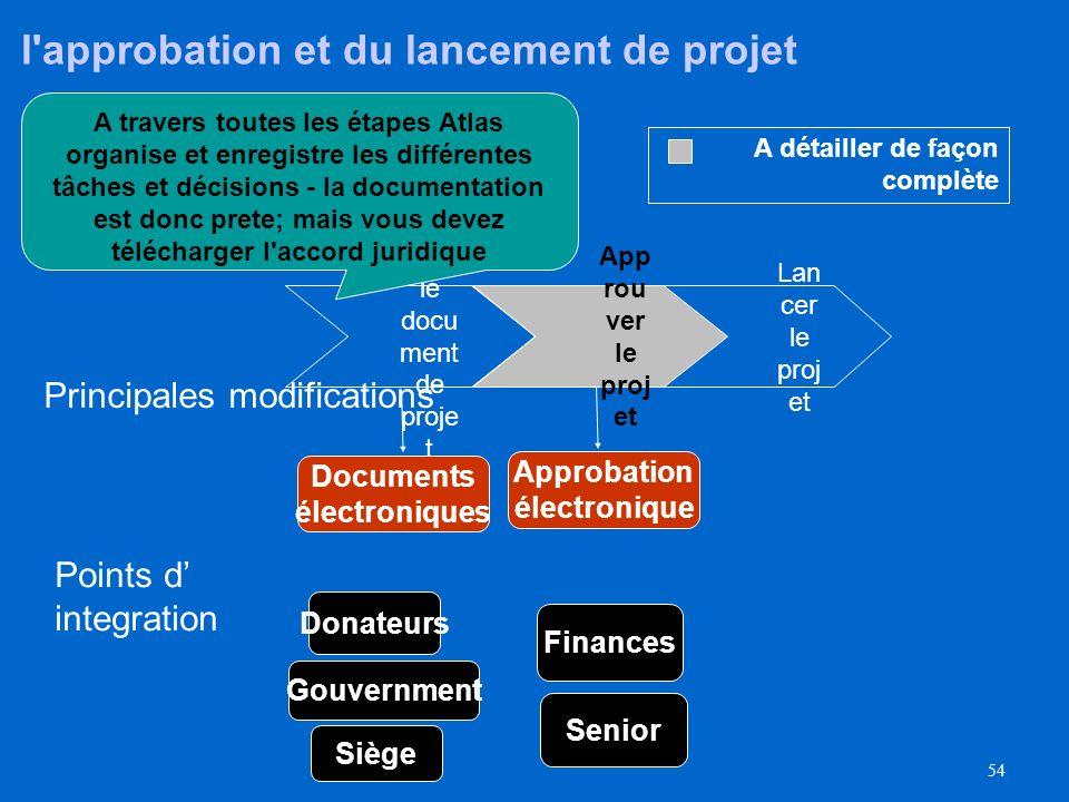 53 Vue d'ensemble de l'approbation et du lancement de projet L'approbation et le lancement d'un projet constitue un engagement pour mettre en applicat