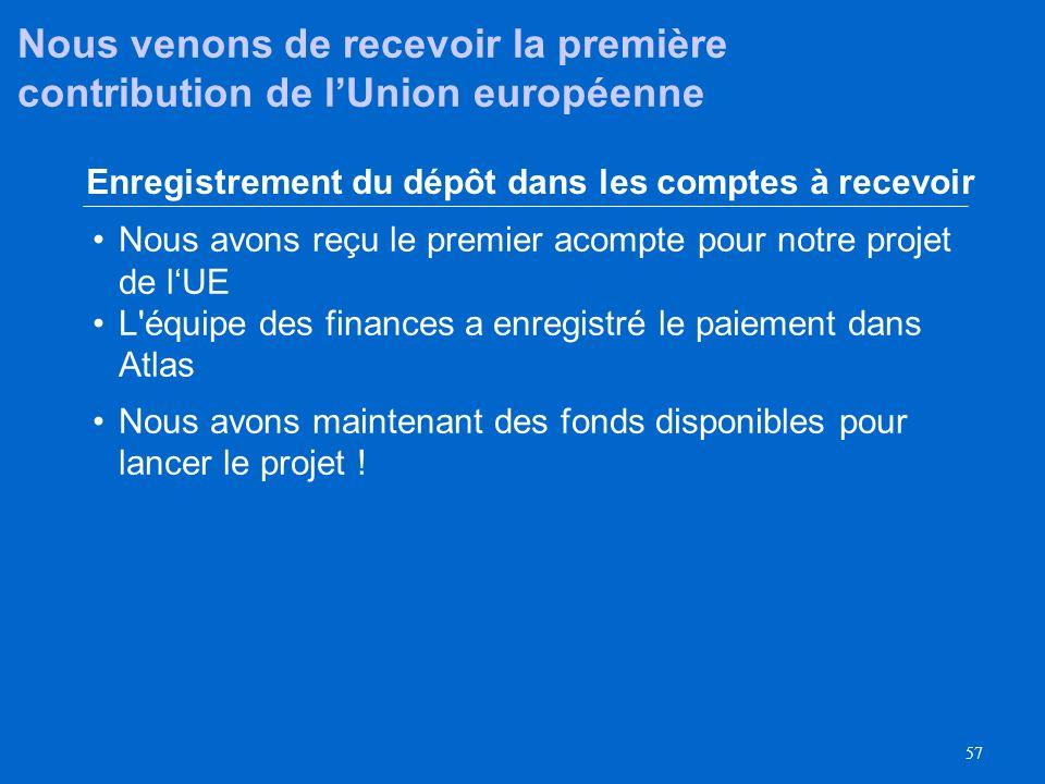 56 Préparer le projet pour l'approbation financière Cherchez http://ondemandweb.undp.orghttp://ondemandweb.undp.org Cliquez sur Project Management >Ap