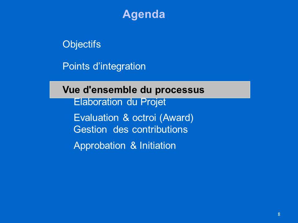 8 Agenda Objectifs Points dintegration Vue d ensemble du processus Elaboration du Projet Evaluation & octroi (Award) Gestion des contributions Approbation & Initiation