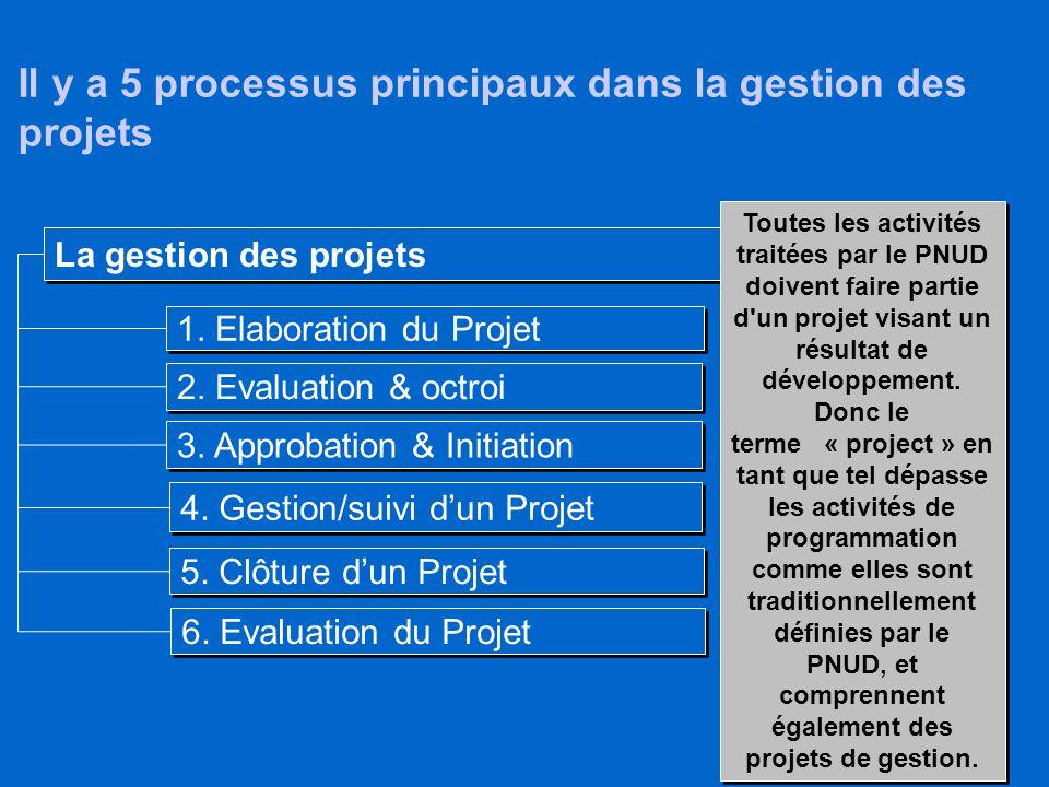 9 Il y a 5 processus principaux dans la gestion des projets La gestion des projets 1.