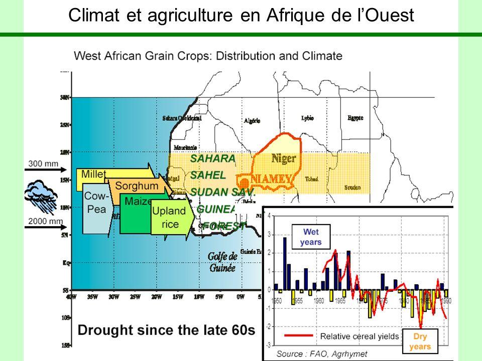 Climat et agriculture en Afrique de lOuest