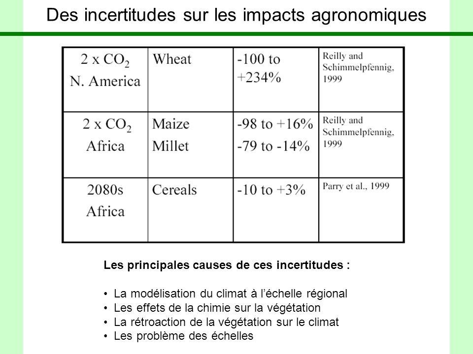 Des incertitudes sur les impacts agronomiques Les principales causes de ces incertitudes : La modélisation du climat à léchelle régional Les effets de la chimie sur la végétation La rétroaction de la végétation sur le climat Les problème des échelles