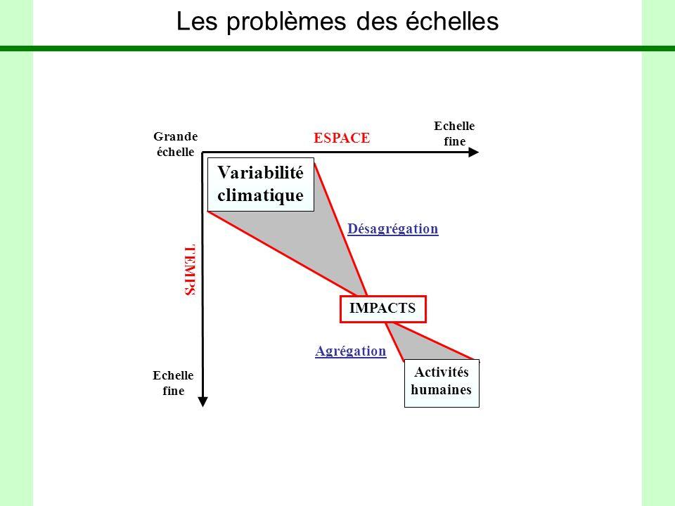 ESPACE Echelle fine Grande échelle Echelle fine TEMPS Désagrégation Variabilité climatique IMPACTS Activités humaines Agrégation Les problèmes des échelles