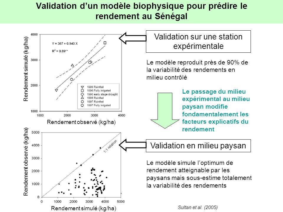 Validation dun modèle biophysique pour prédire le rendement au Sénégal Sultan et al.