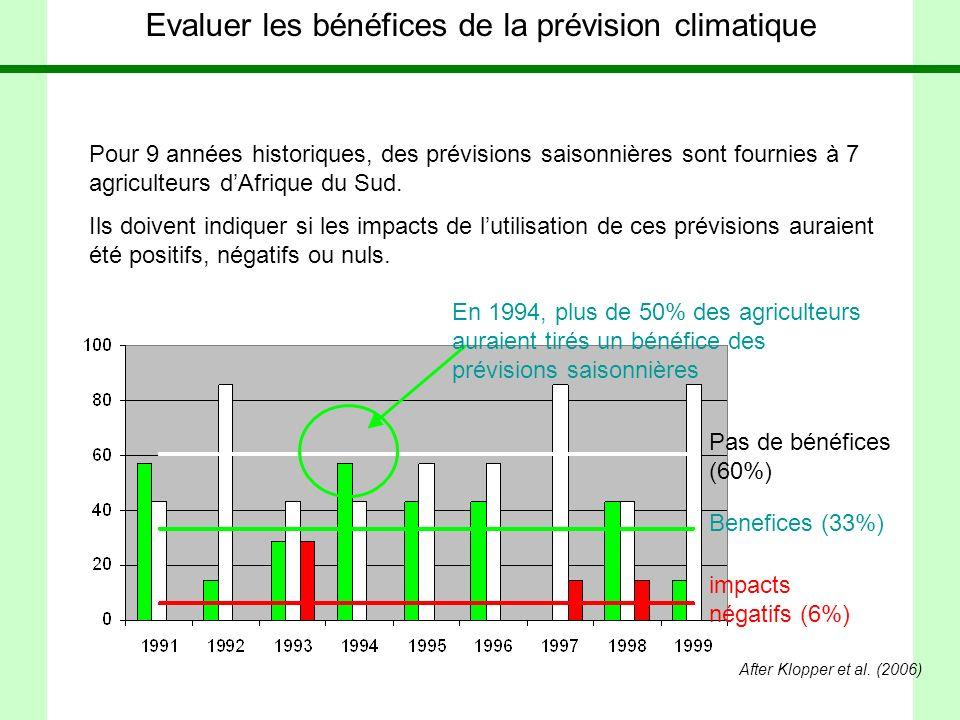 Evaluer les bénéfices de la prévision climatique Pour 9 années historiques, des prévisions saisonnières sont fournies à 7 agriculteurs dAfrique du Sud.