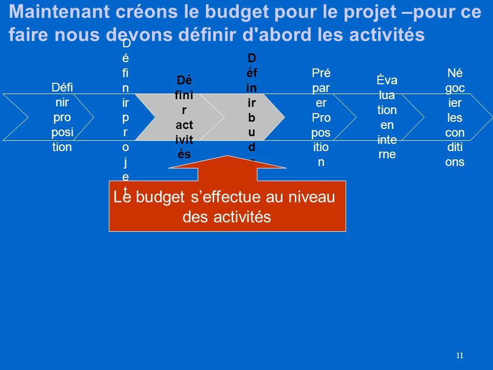 10 Vue d'ensemble du projet– détailler la hiérarchie du projet Toutes les transactions sont suivies et rapportées dans les projets à ce niveau Ressour