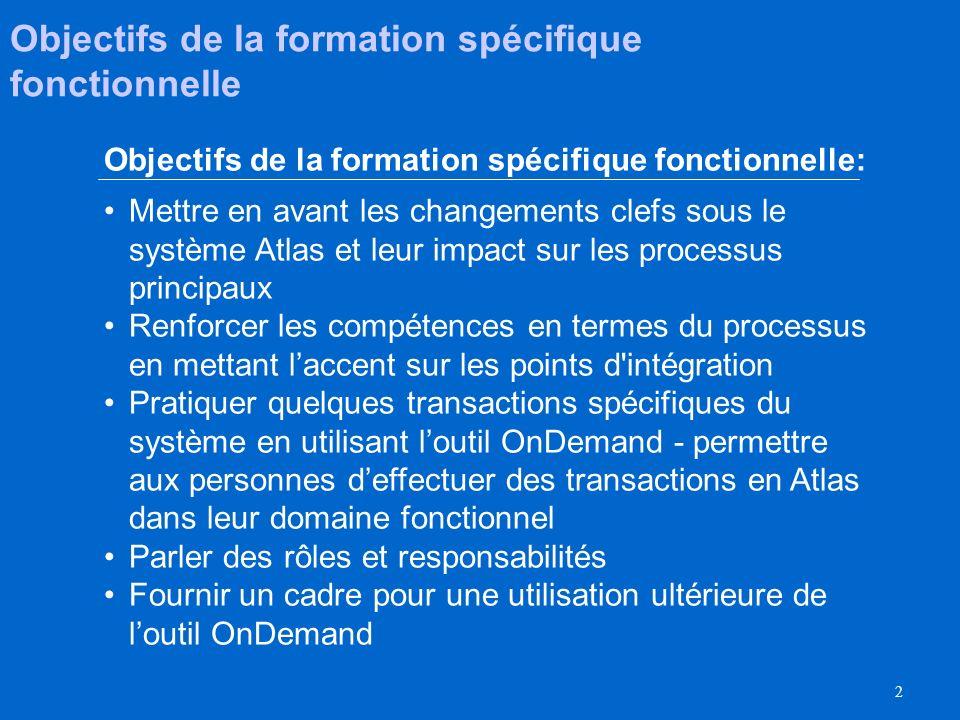 1 Agenda Objectifs Points dintégration Vue densemble du projet Vue densemble du processus des ressources humaines Rôles & Responsabilités