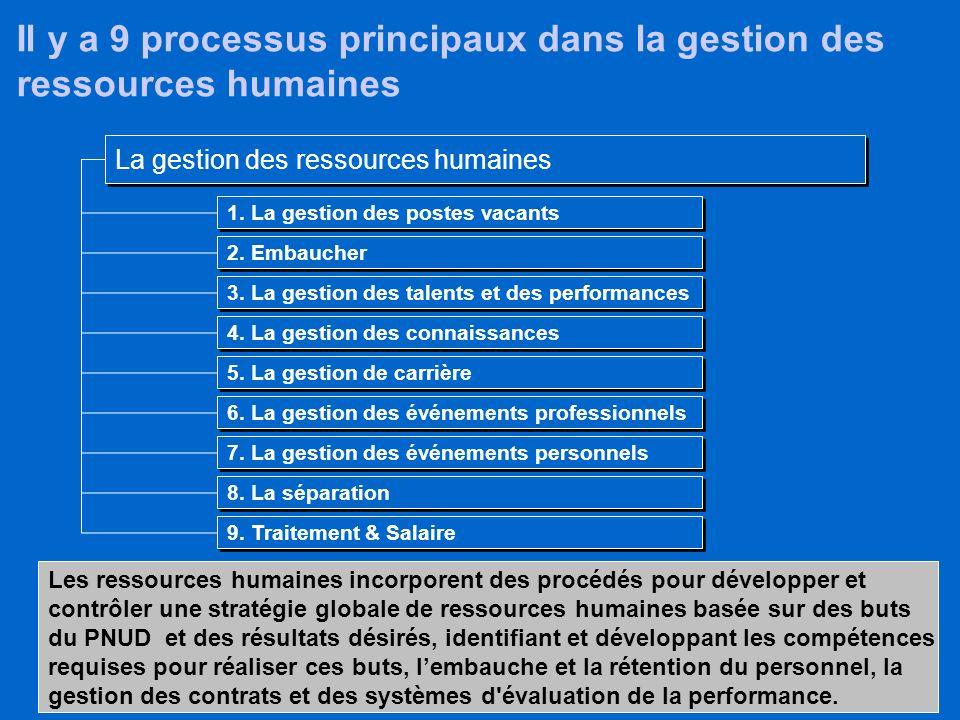 25 Agenda Objectifs Points dintégration Vue densemble du projet Vue densemble du processus des ressources humaines Rôles & Responsabilités