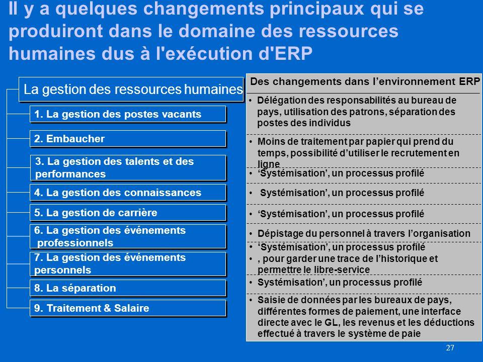 26 Il y a 9 processus principaux dans la gestion des ressources humaines La gestion des ressources humaines 1.