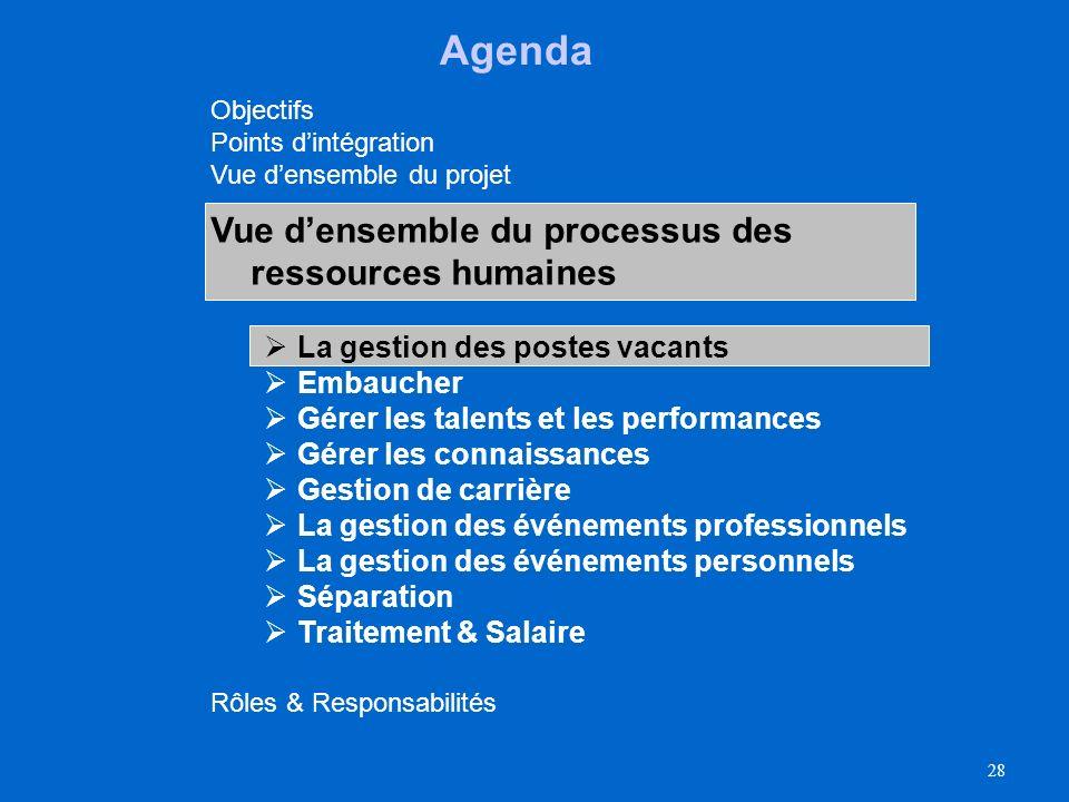 27 Il y a quelques changements principaux qui se produiront dans le domaine des ressources humaines dus à l'exécution d'ERP La gestion des ressources