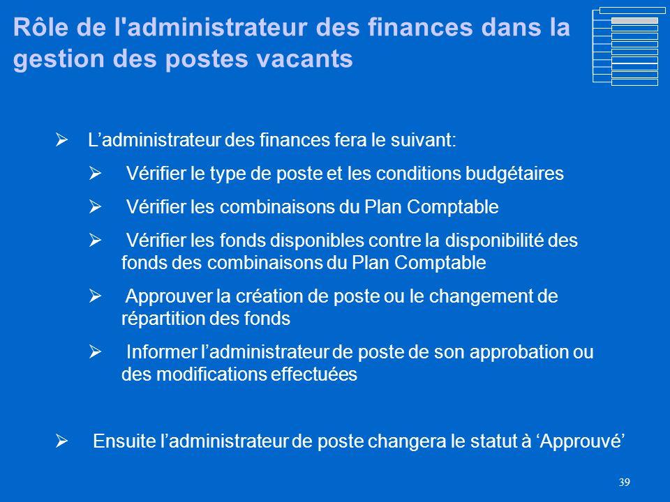 38 Rôle de l'administrateur de poste dans la gestion des postes vacants Ladministrateur de poste va créer/modifier un poste ou son financement pour le