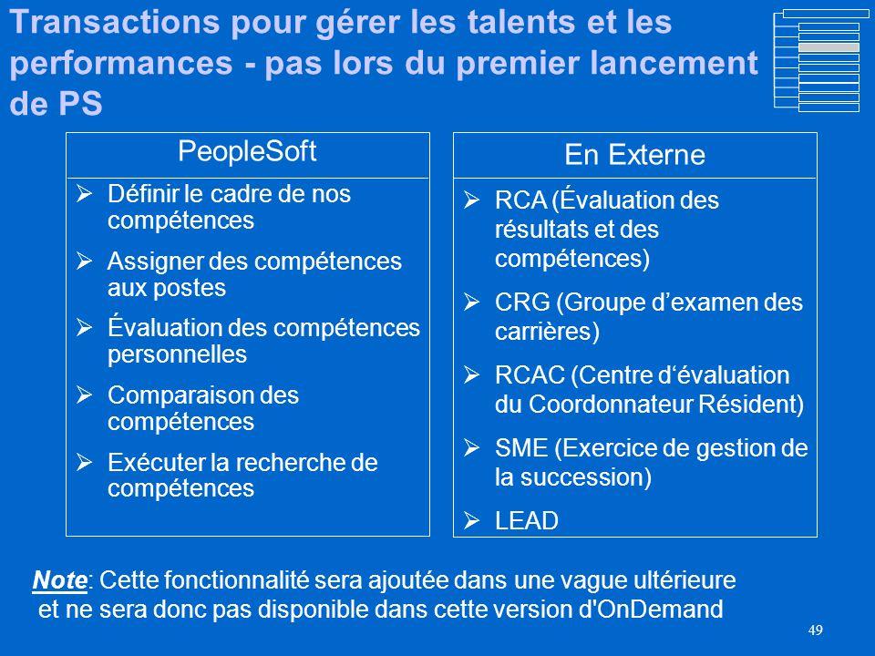 48 Agenda Objectifs Points dintégration Vue densemble du projet Vue densemble du processus des ressources humaines La gestion des postes vacants Embau
