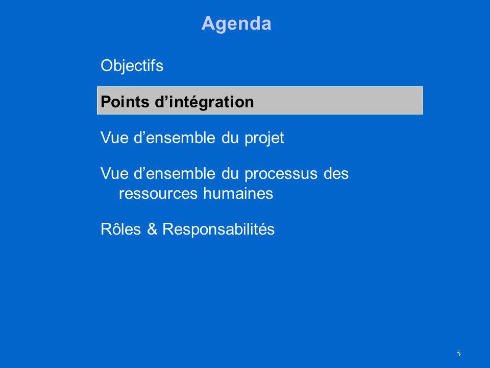 5 Agenda Objectifs Points dintégration Vue densemble du projet Vue densemble du processus des ressources humaines Rôles & Responsabilités