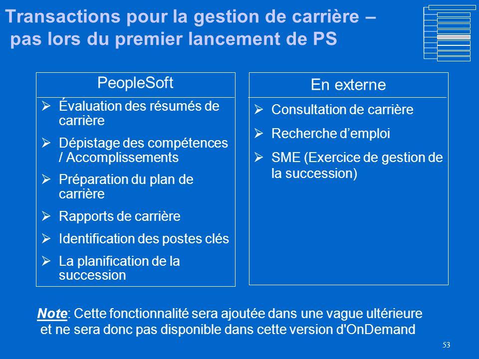 52 Agenda Objectifs Points dintégration Vue densemble du projet Vue densemble du processus des ressources humaines La gestion des postes vacants Embau