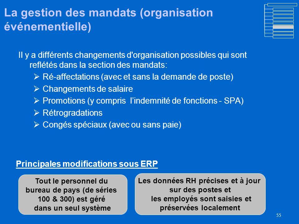 54 Agenda Objectifs Points dintégration Vue densemble du projet Vue densemble du processus des ressources humaines La gestion des postes vacants Embau