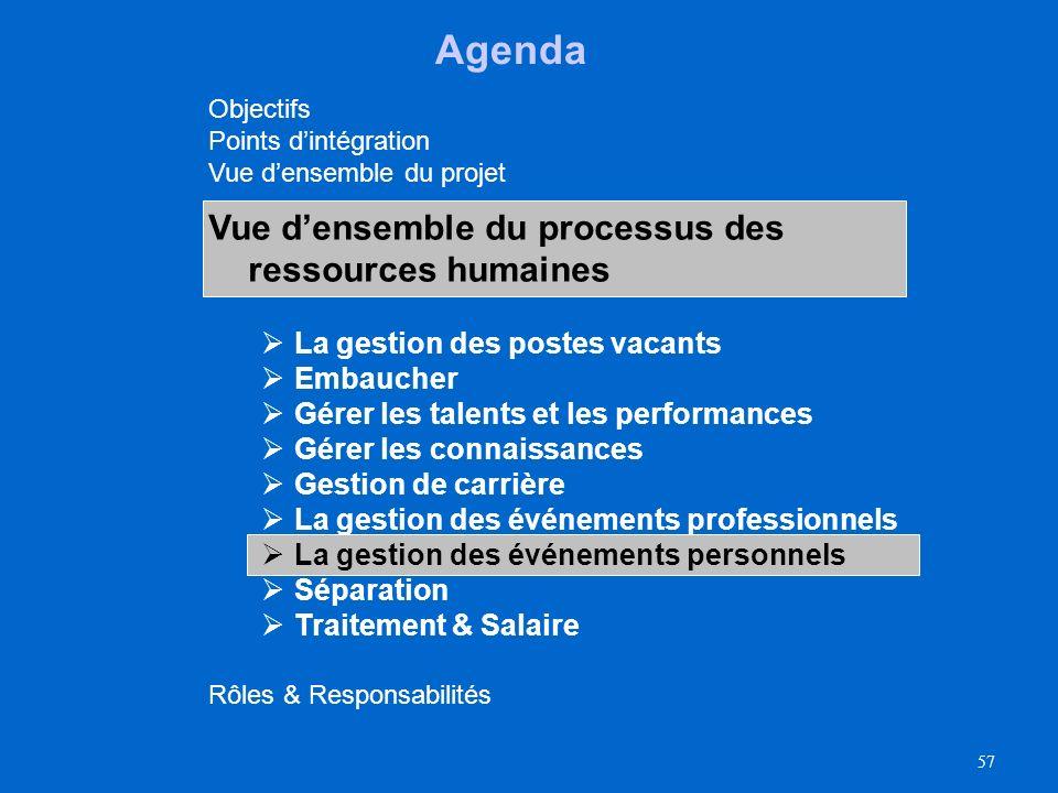 56 Exercices supplémentaires sur la gestion des mandats dans OnDemand Pour lexercice, il faut réaffecter un employé dans OnDemand Cherchez http://onde