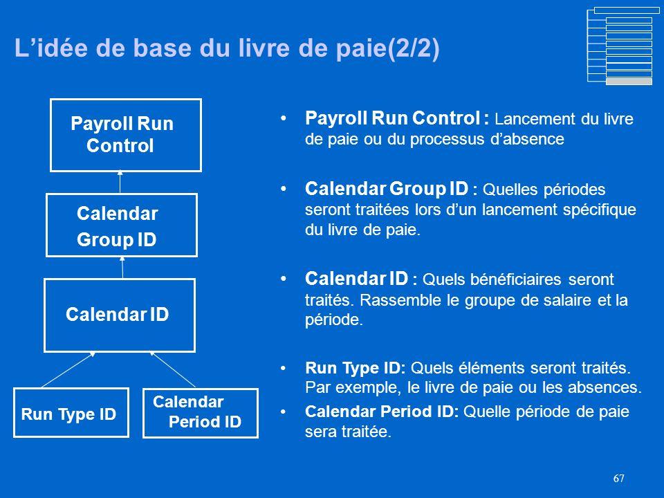 66 La structure de base du livre de paie (1/2) Pay Entity : est la banque et la devise de source. Pay Group : est un groupement logique des employés p