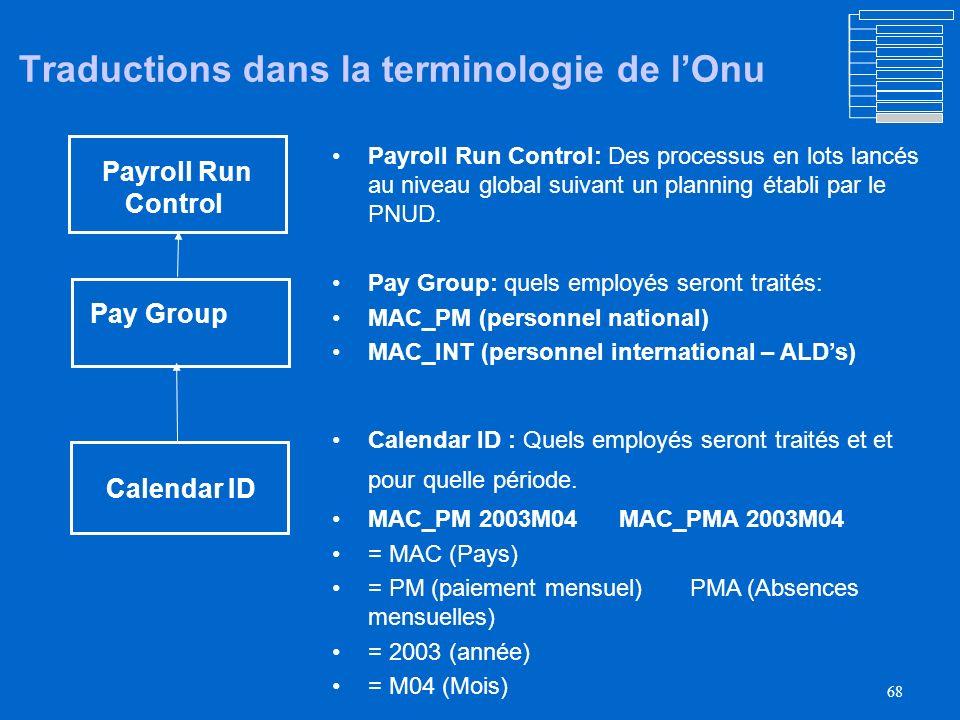 67 Lidée de base du livre de paie(2/2) Payroll Run Control : Lancement du livre de paie ou du processus dabsence Calendar Group ID : Quelles périodes seront traitées lors dun lancement spécifique du livre de paie.