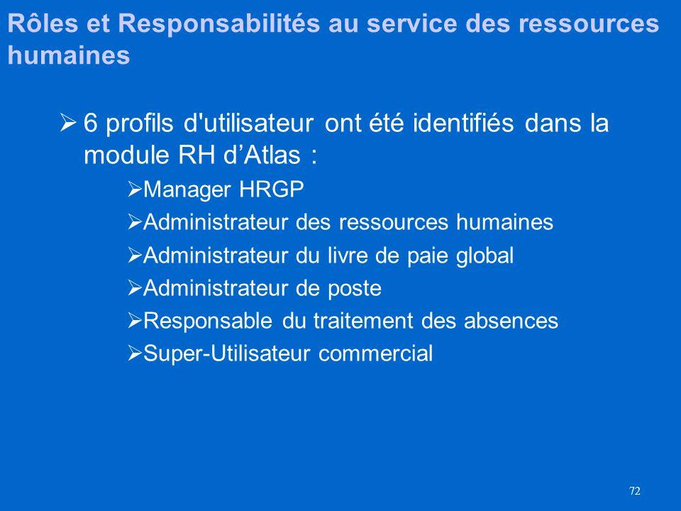 71 Agenda Objectifs Points dintégration Vue densemble du projet Vue densemble du processus des ressources humaines Rôles & Responsabilités