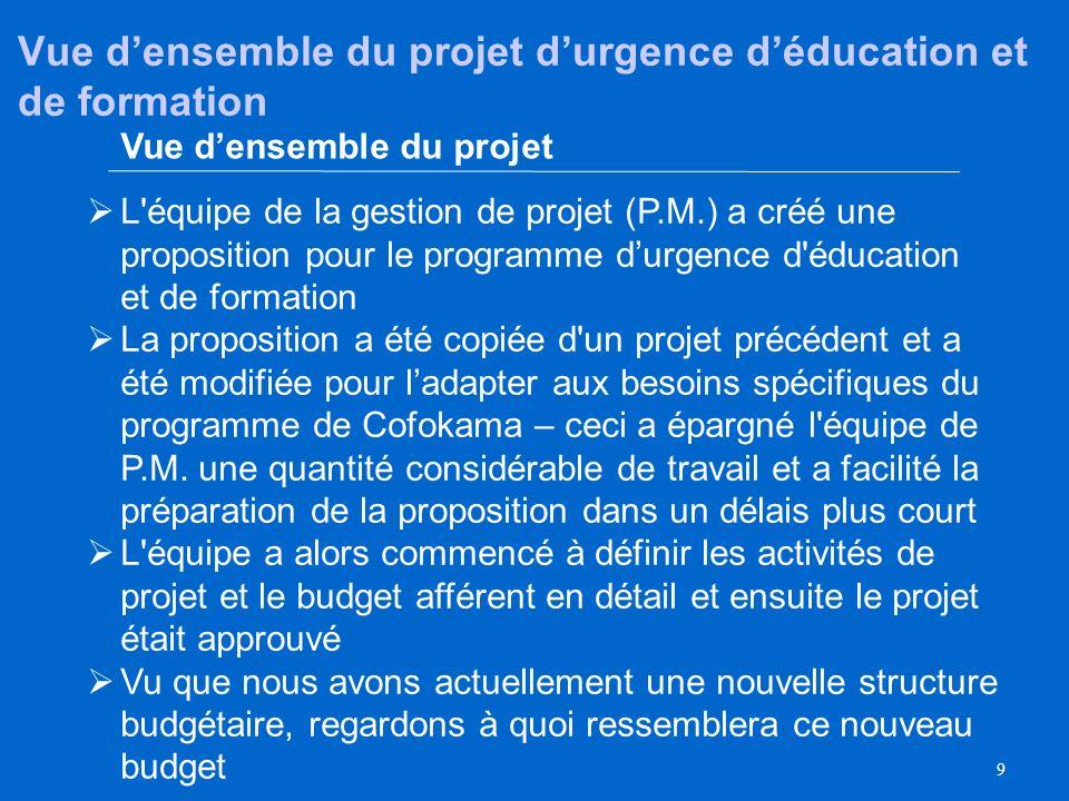 8 Agenda Objectifs Points dintégration Vue densemble du projet Vue densemble du processus des ressources humaines Rôles & Responsabilités