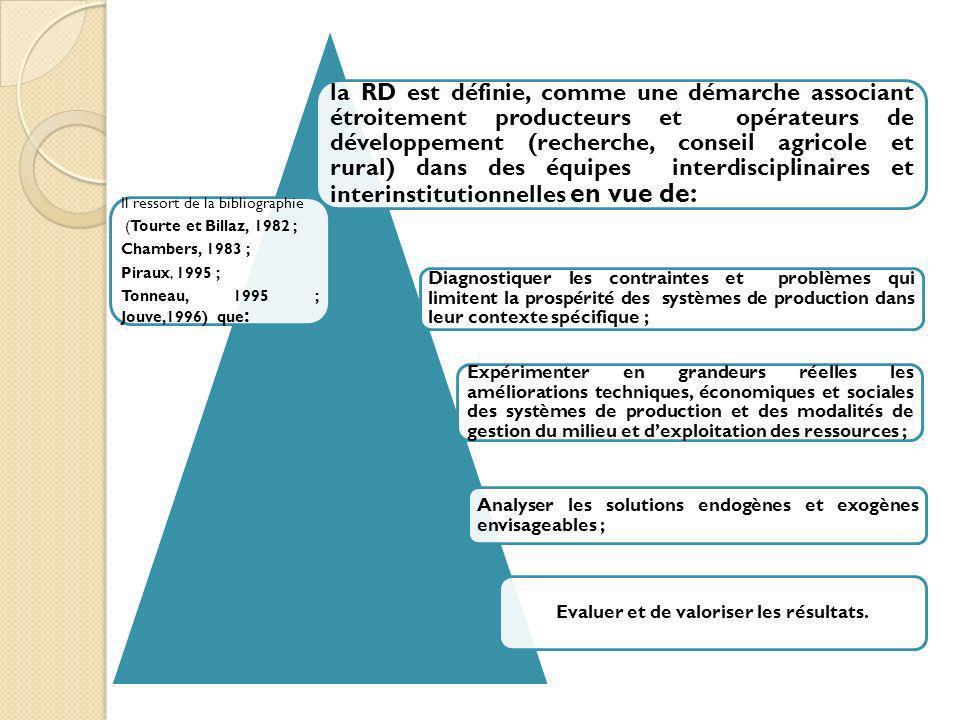 Il ressort de la bibliographie (Tourte et Billaz, 1982 ; Chambers, 1983 ; Piraux, 1995 ; Tonneau, 1995 ; Jouve,1996) que : la RD est définie, comme une démarche associant étroitement producteurs et opérateurs de développement (recherche, conseil agricole et rural) dans des équipes interdisciplinaires et interinstitutionnelles en vue de: Diagnostiquer les contraintes et problèmes qui limitent la prospérité des systèmes de production dans leur contexte spécifique ; Analyser les solutions endogènes et exogènes envisageables ; Expérimenter en grandeurs réelles les améliorations techniques, économiques et sociales des systèmes de production et des modalités de gestion du milieu et dexploitation des ressources ; Evaluer et de valoriser les résultats.