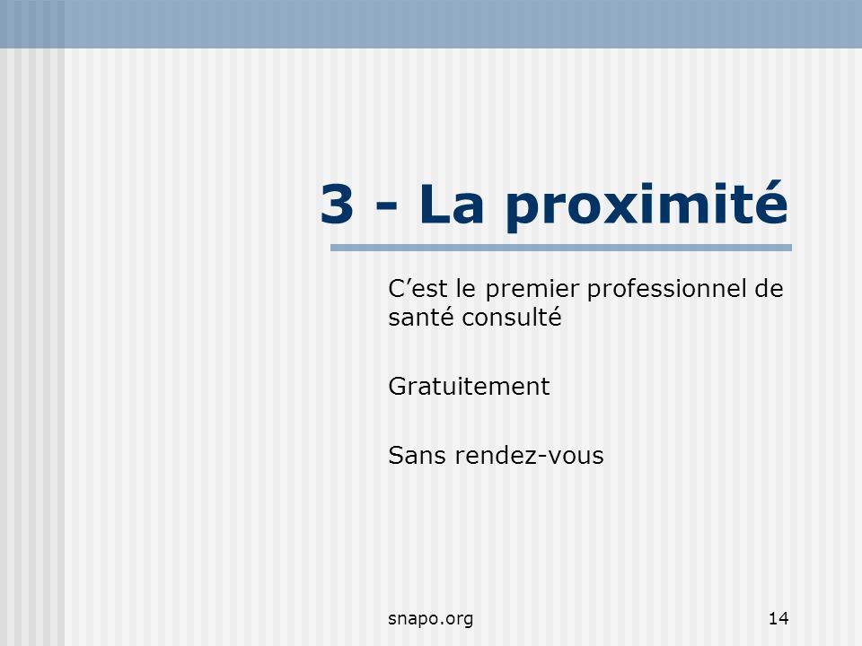 snapo.org14 3 - La proximité Cest le premier professionnel de santé consulté Gratuitement Sans rendez-vous