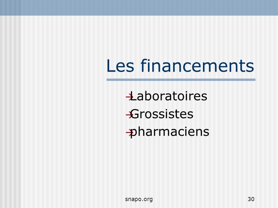 snapo.org30 Les financements Laboratoires Grossistes pharmaciens