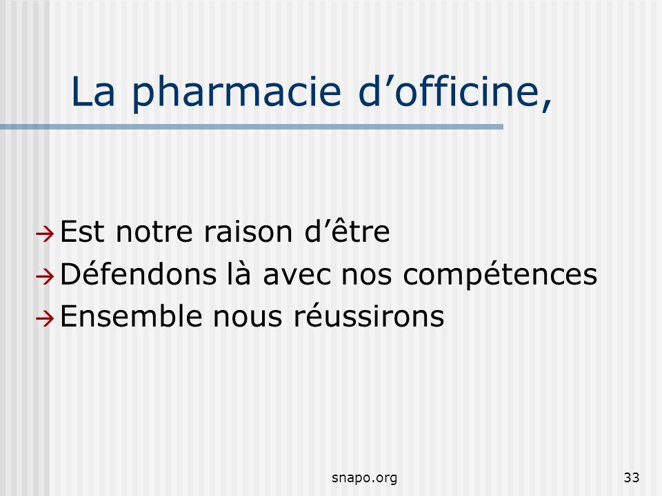 snapo.org33 La pharmacie dofficine, Est notre raison dêtre Défendons là avec nos compétences Ensemble nous réussirons