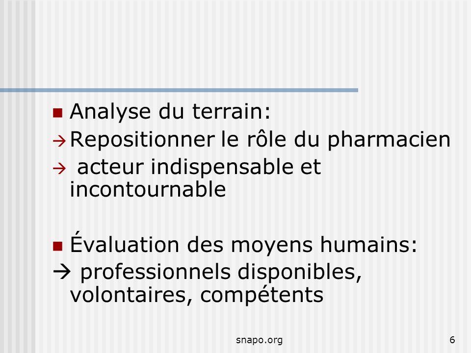 snapo.org6 Analyse du terrain: Repositionner le rôle du pharmacien acteur indispensable et incontournable Évaluation des moyens humains: professionnels disponibles, volontaires, compétents