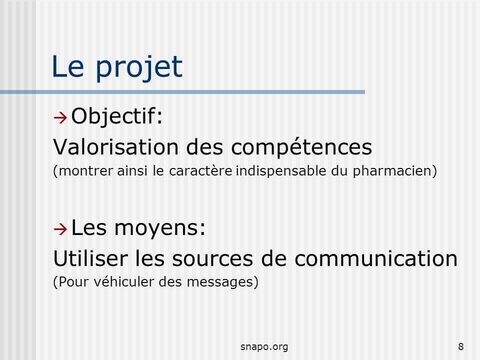 snapo.org8 Le projet Objectif: Valorisation des compétences (montrer ainsi le caractère indispensable du pharmacien) Les moyens: Utiliser les sources de communication (Pour véhiculer des messages)