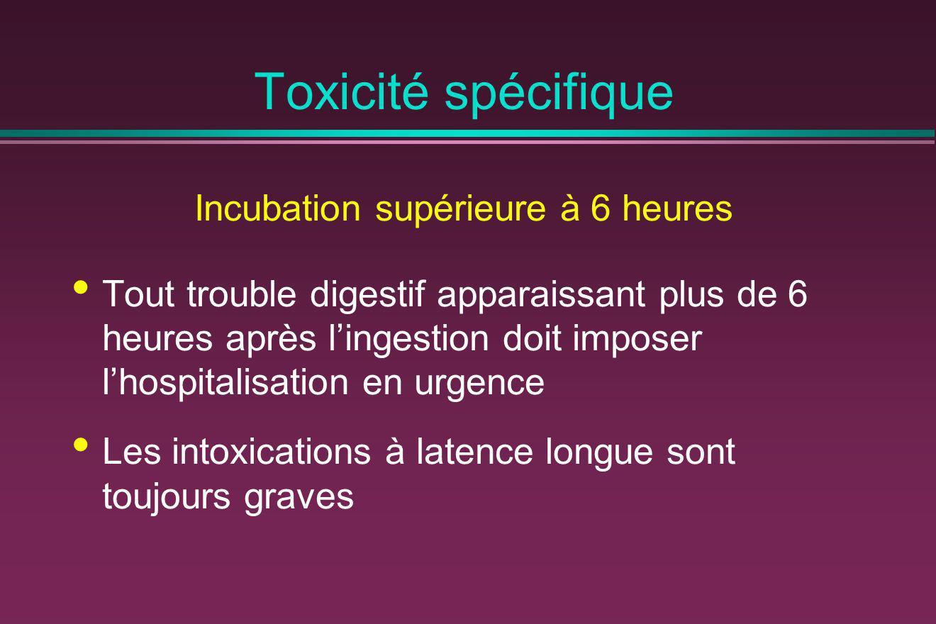 Toxicité spécifique Incubation supérieure à 6 heures Tout trouble digestif apparaissant plus de 6 heures après lingestion doit imposer lhospitalisatio
