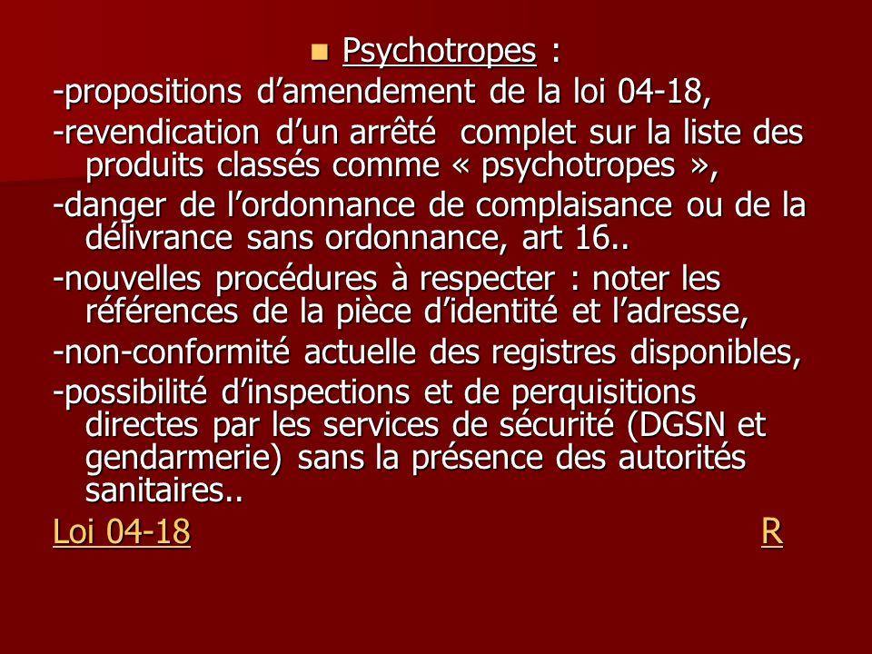 Psychotropes : Psychotropes : -propositions damendement de la loi 04-18, -revendication dun arrêté complet sur la liste des produits classés comme « p
