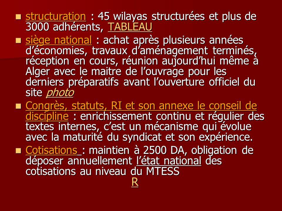 structuration : 45 wilayas structurées et plus de 3000 adhérents, TABLEAU structuration : 45 wilayas structurées et plus de 3000 adhérents, TABLEAUTAB