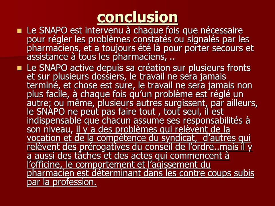 conclusion Le SNAPO est intervenu à chaque fois que nécessaire pour régler les problèmes constatés ou signalés par les pharmaciens, et a toujours été