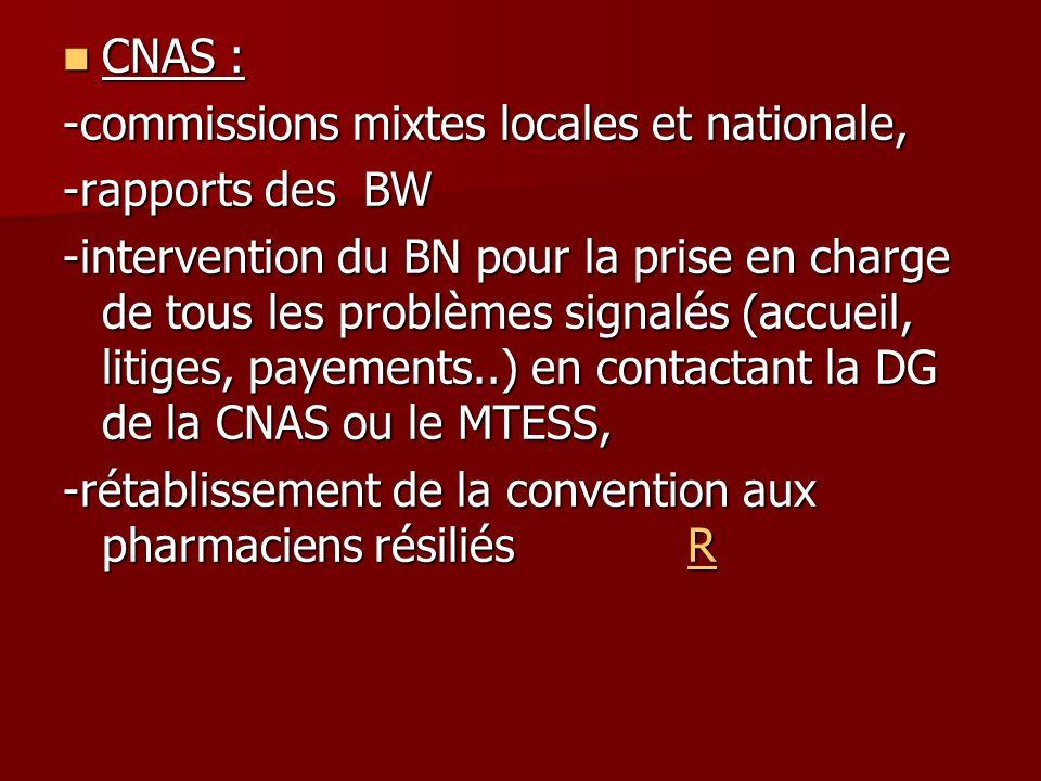 CNAS : CNAS : -commissions mixtes locales et nationale, -rapports des BW -intervention du BN pour la prise en charge de tous les problèmes signalés (a