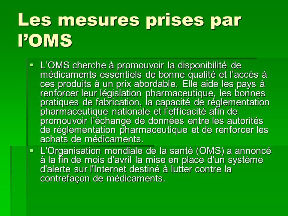 Les mesures prises par lOMS LOMS cherche à promouvoir la disponibilité de médicaments essentiels de bonne qualité et laccès à ces produits à un prix a