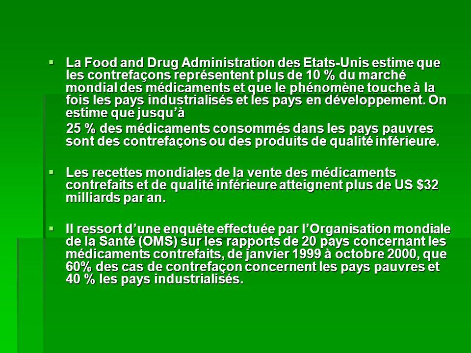 La Food and Drug Administration des Etats-Unis estime que les contrefaçons représentent plus de 10 % du marché mondial des médicaments et que le phéno