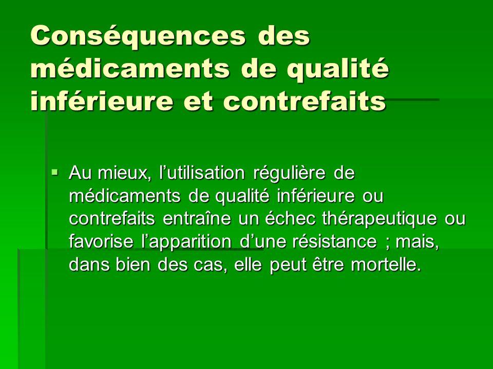 Conséquences des médicaments de qualité inférieure et contrefaits Au mieux, lutilisation régulière de médicaments de qualité inférieure ou contrefaits