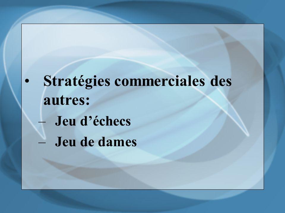 Stratégies commerciales des autres: –Jeu déchecs –Jeu de dames