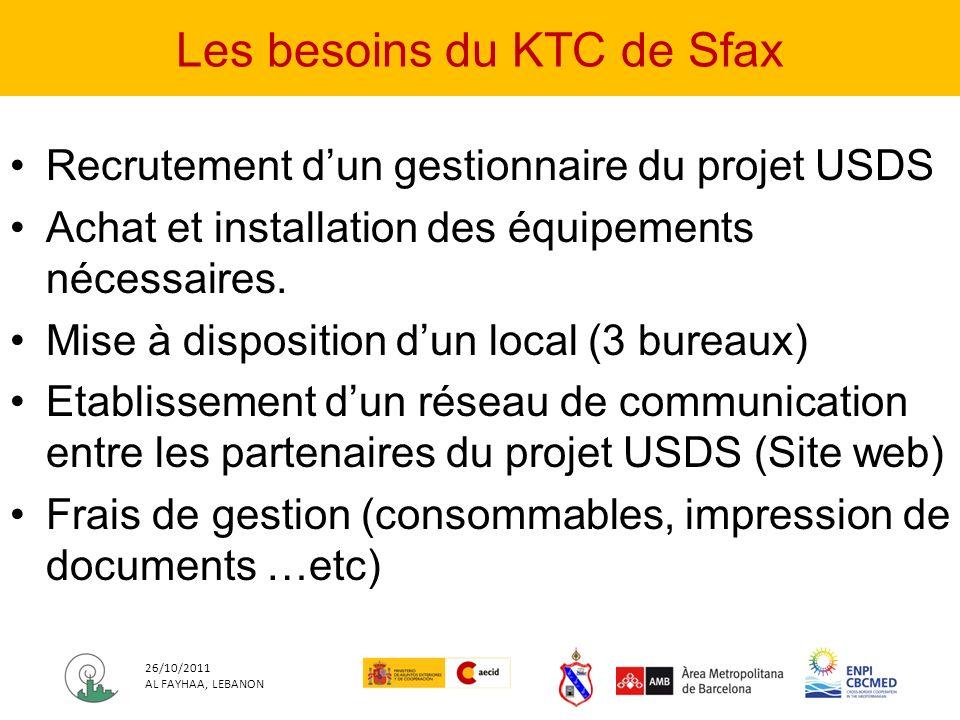 Les besoins du KTC de Sfax Recrutement dun gestionnaire du projet USDS Achat et installation des équipements nécessaires.