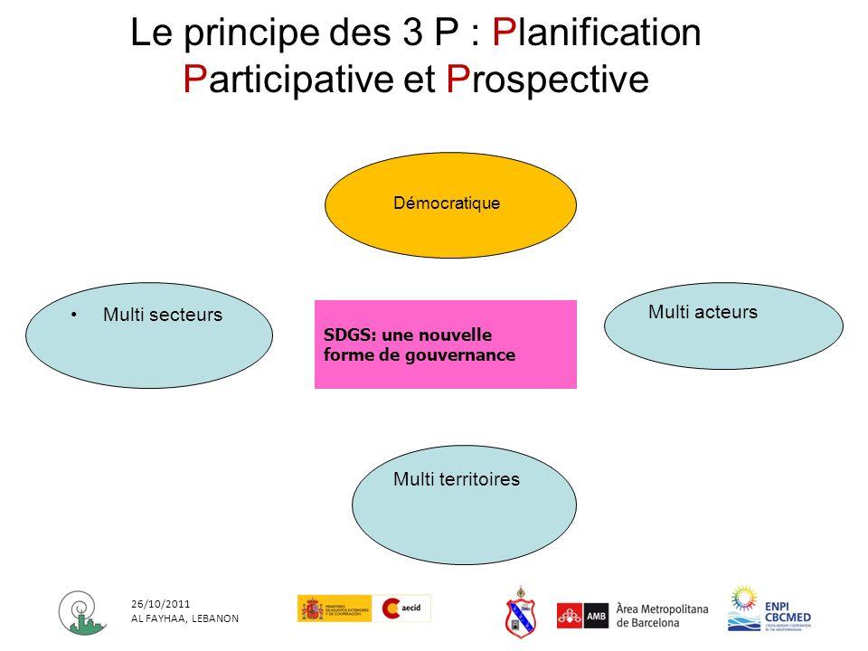 Le principe des 3 P : Planification Participative et Prospective 26/10/2011 AL FAYHAA, LEBANON Multi secteurs Démocratique Multi acteurs Multi territoires SDGS: une nouvelle forme de gouvernance