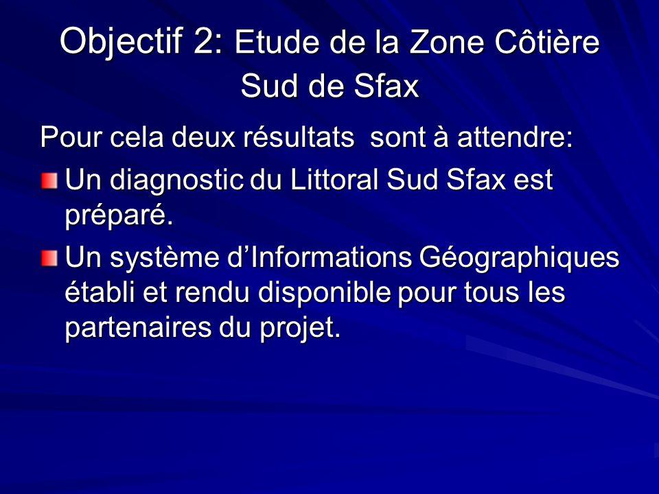 Objectif 2: Etude de la Zone Côtière Sud de Sfax Pour cela deux résultats sont à attendre: Un diagnostic du Littoral Sud Sfax est préparé. Un système