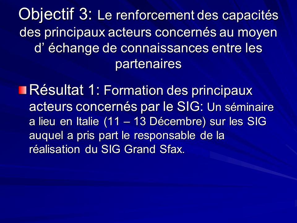 Objectif 3: Le renforcement des capacités des principaux acteurs concernés au moyen d échange de connaissances entre les partenaires Résultat 1: Forma