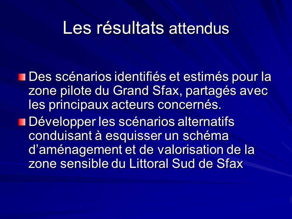 Les résultats attendus Des scénarios identifiés et estimés pour la zone pilote du Grand Sfax, partagés avec les principaux acteurs concernés. Développ