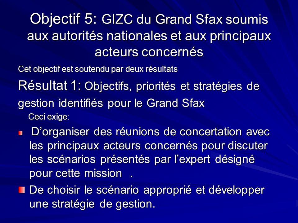 Objectif 5: GIZC du Grand Sfax soumis aux autorités nationales et aux principaux acteurs concernés Cet objectif est soutendu par deux résultats Résult