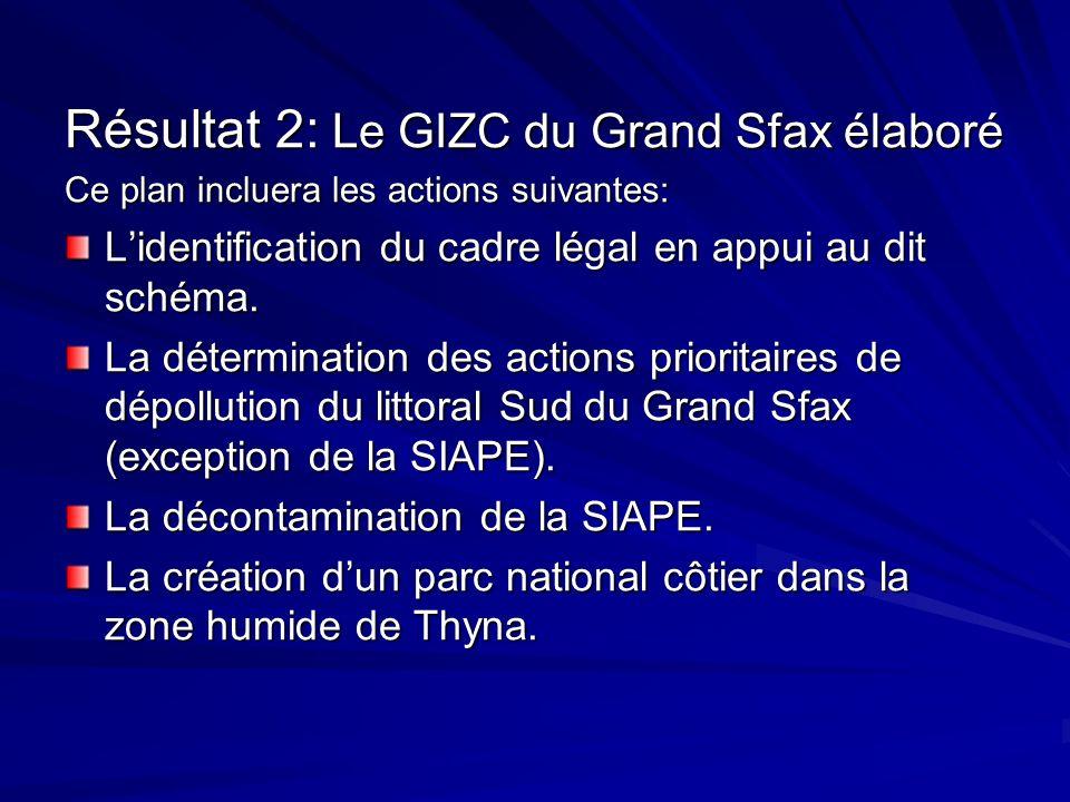 Résultat 2: Le GIZC du Grand Sfax élaboré Ce plan incluera les actions suivantes: Lidentification du cadre légal en appui au dit schéma. La déterminat